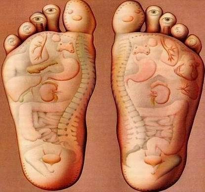 telapak kaki acupressure