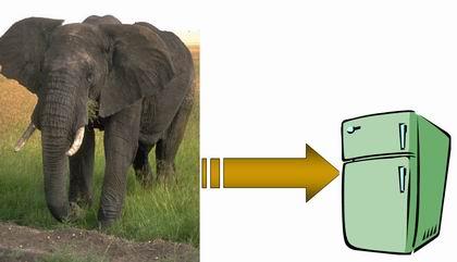memasukkan gajah ke dalam kulkas
